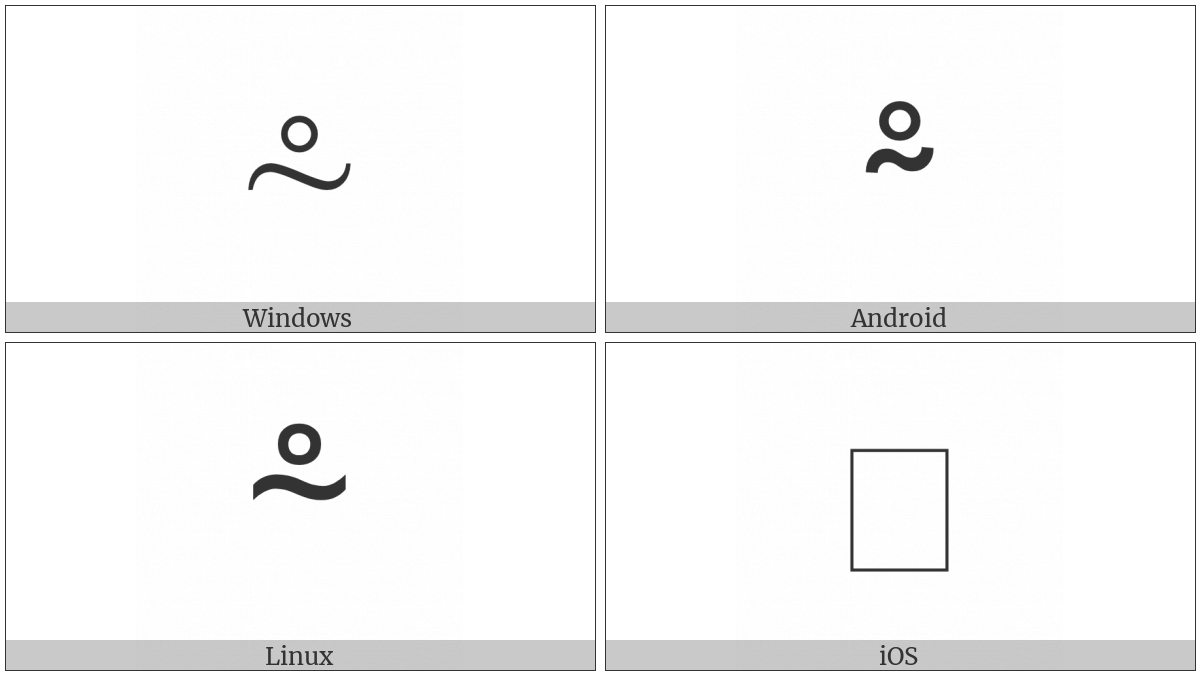 Tilde With Ring Above on various operating systems