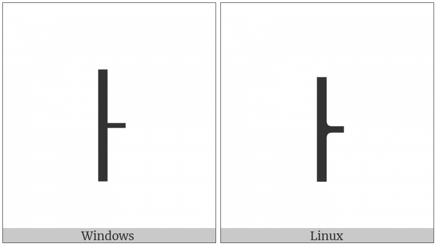 Left Vertical Bar With Quill on various operating systems