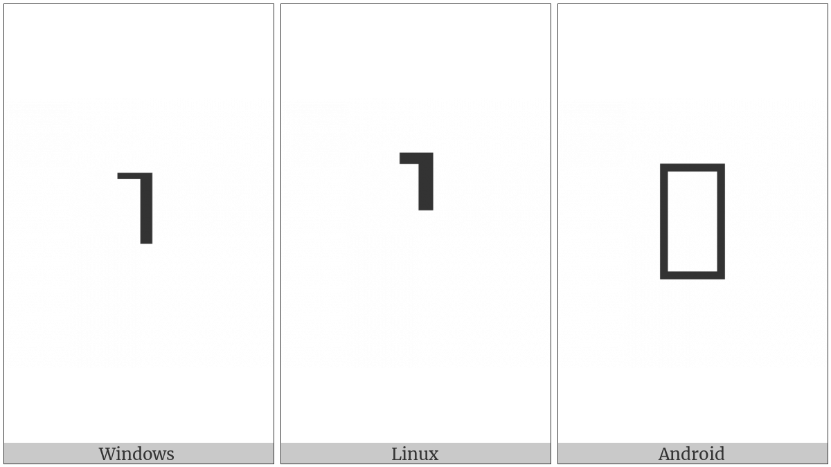 Top Right Half Bracket on various operating systems