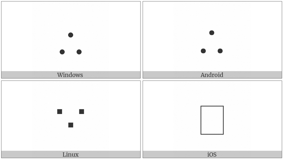 One Dot Over Two Dots Punctuation on various operating systems