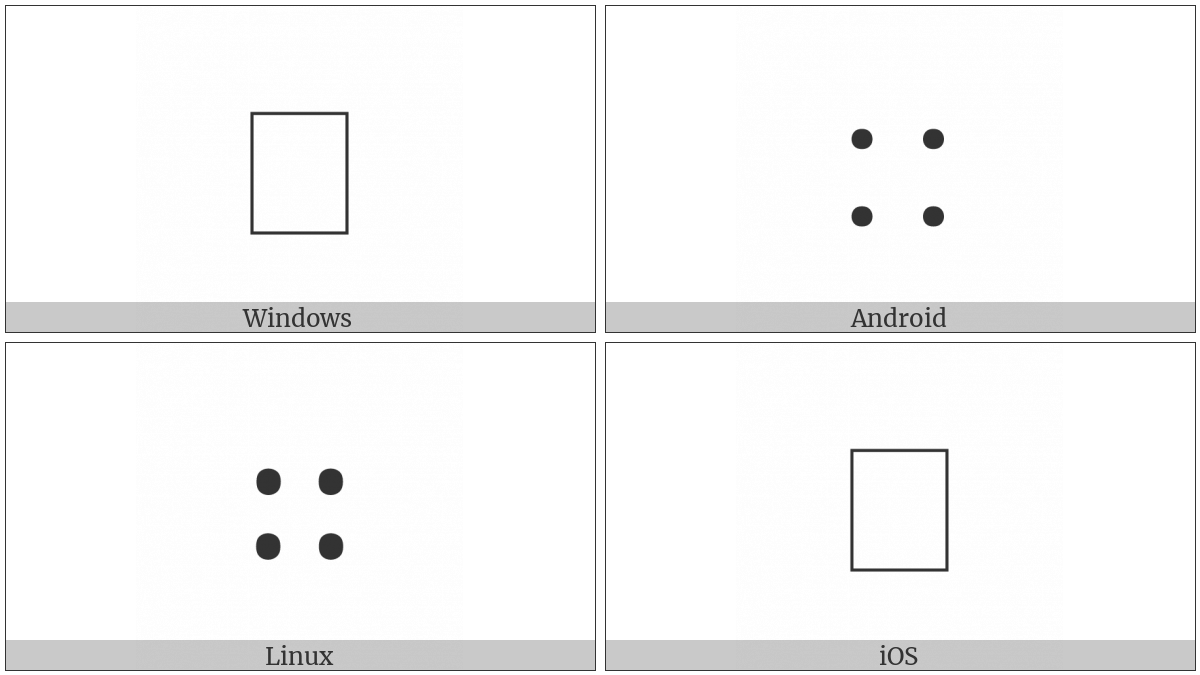 Squared Four Dot Punctuation on various operating systems