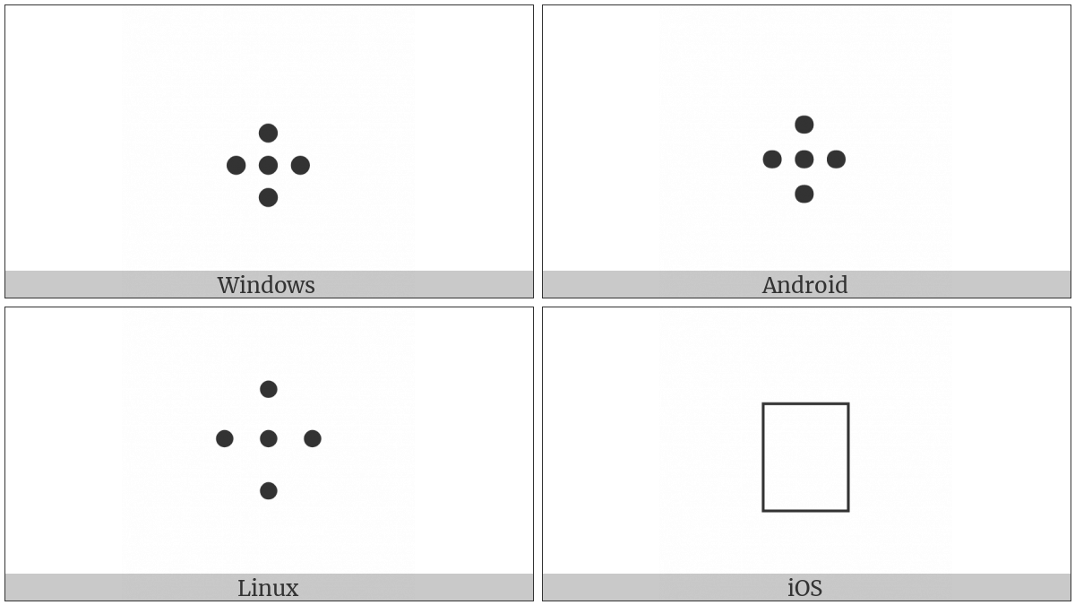 Five Dot Mark on various operating systems