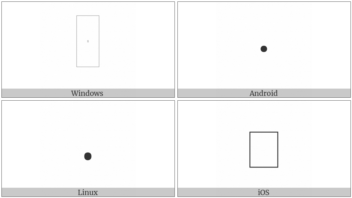 Raised Dot on various operating systems