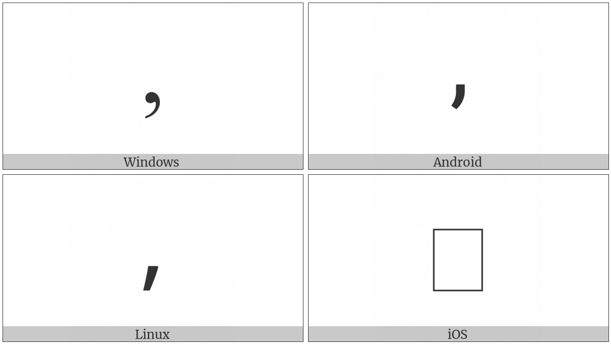 Raised Comma on various operating systems