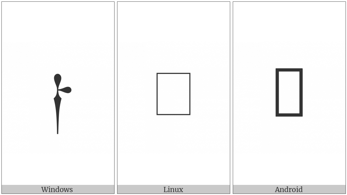 Dagger With Right Guard on various operating systems
