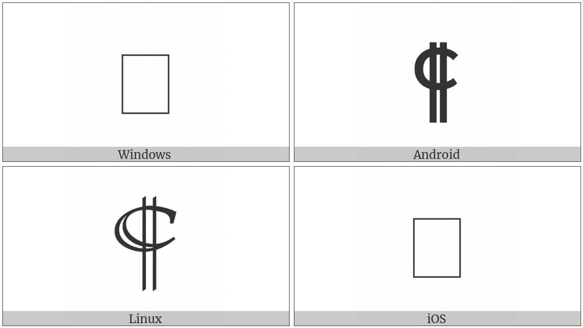 Capitulum on various operating systems