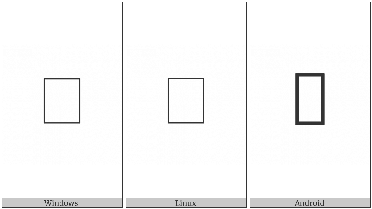 Inverted Low Kavyka on various operating systems