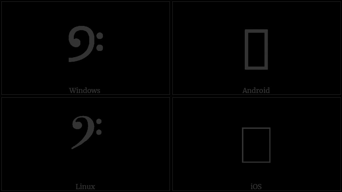 Musical Symbol F Clef Utf 8 Icons