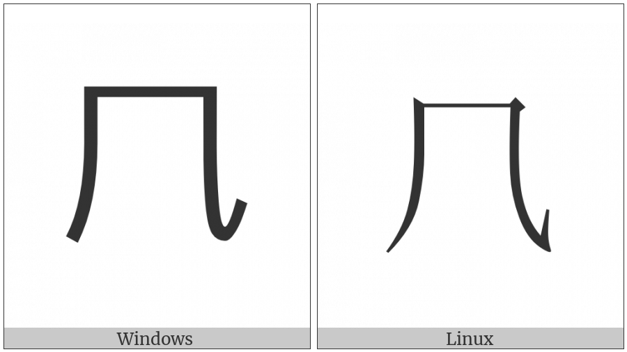 Cjk Radical Table on various operating systems