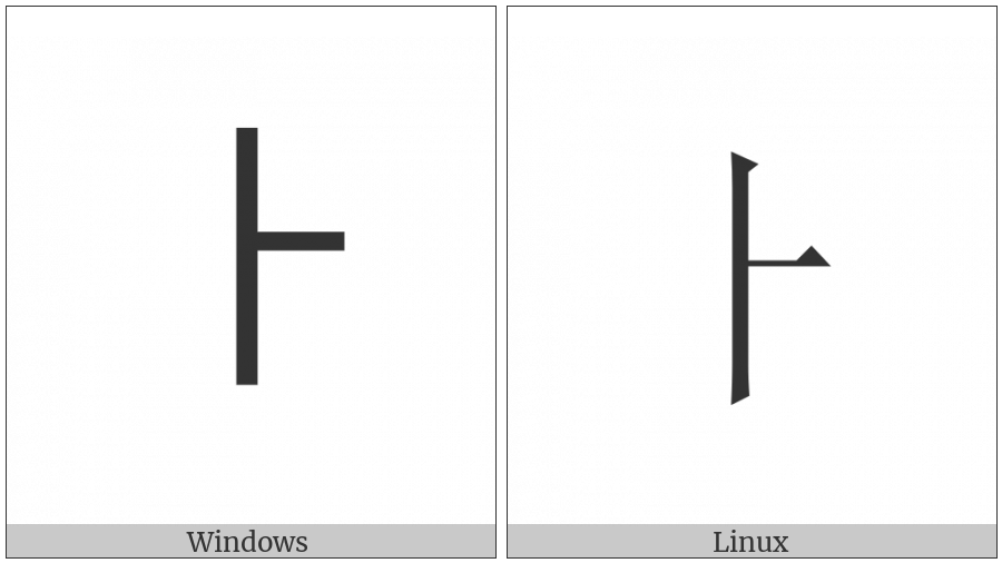 Cjk Radical Divination on various operating systems