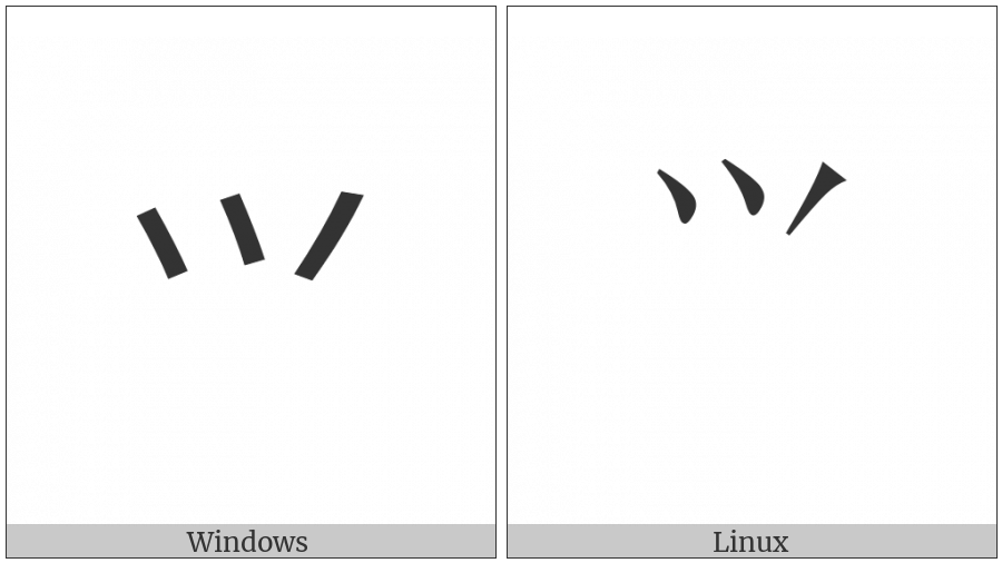 Cjk Radical Small Two on various operating systems