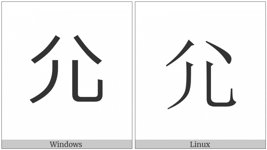 Cjk Radical Lame Two on various operating systems