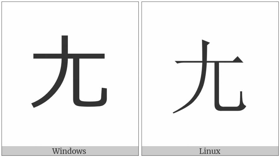 Cjk Radical Lame Three on various operating systems