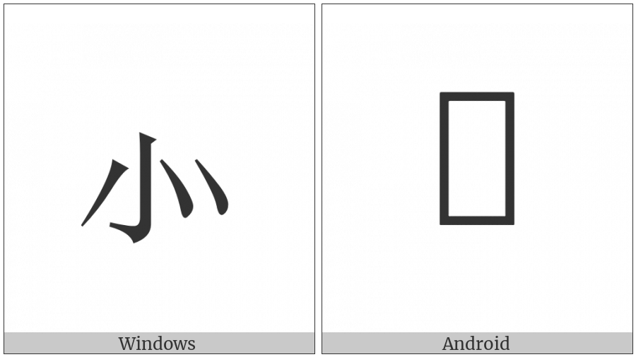 Cjk Radical Heart Two on various operating systems