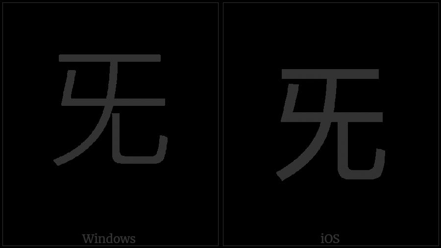 Cjk Radical Choke on various operating systems