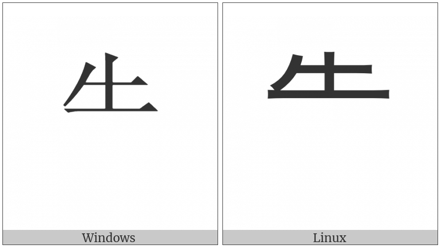 Cjk Radical Cow on various operating systems