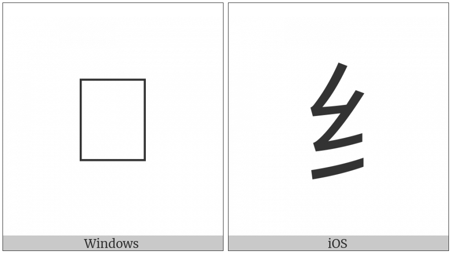 Cjk Radical C-Simplified Silk on various operating systems