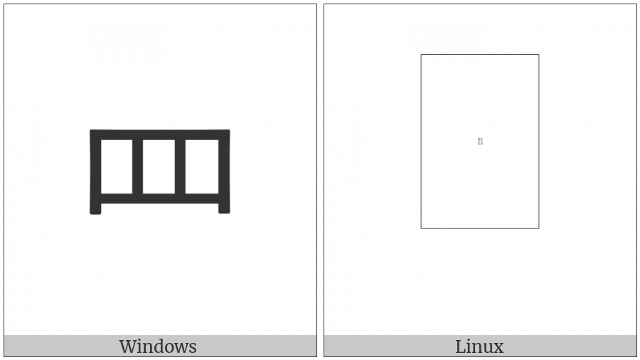 Cjk Radical Net Two on various operating systems