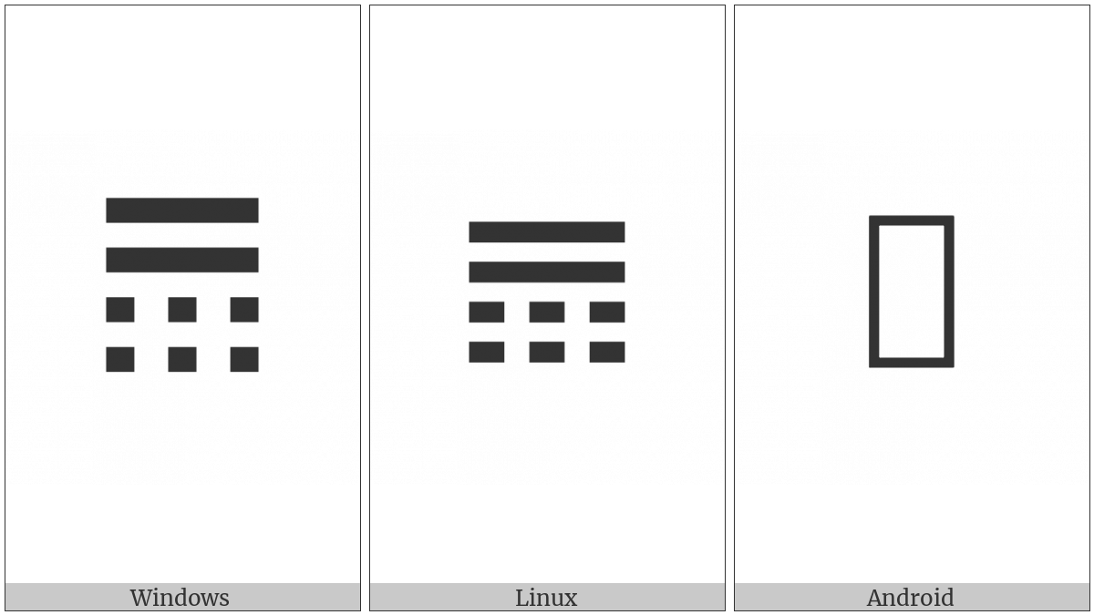 Tetragram For Branching Out on various operating systems