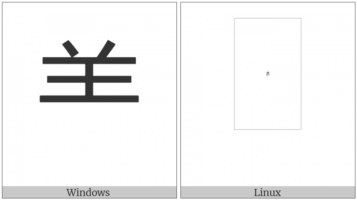 Cjk Radical Ram on various operating systems