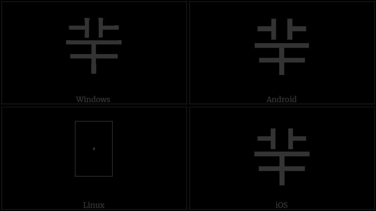 Cjk Radical Ewe on various operating systems