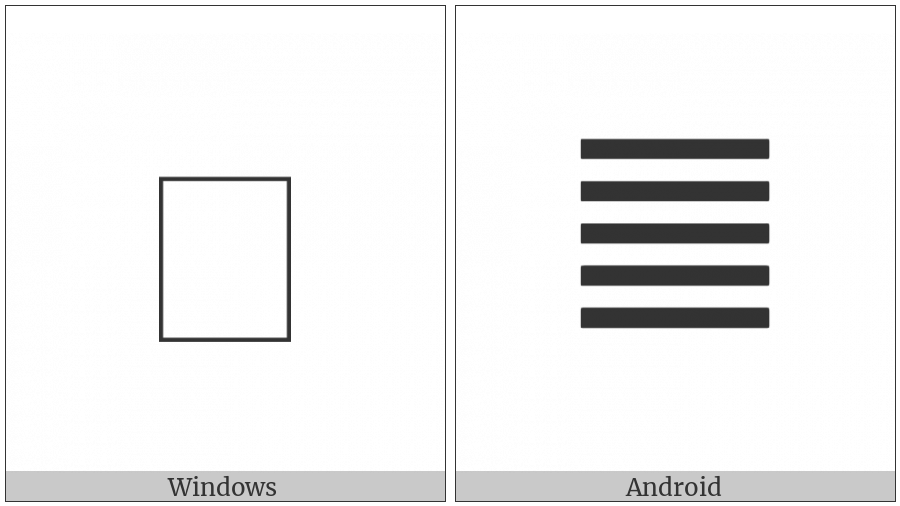 Counting Rod Unit Digit Five on various operating systems