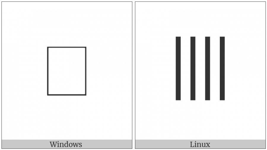 Counting Rod Tens Digit Four on various operating systems