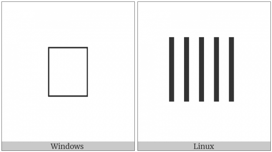 Counting Rod Tens Digit Five on various operating systems