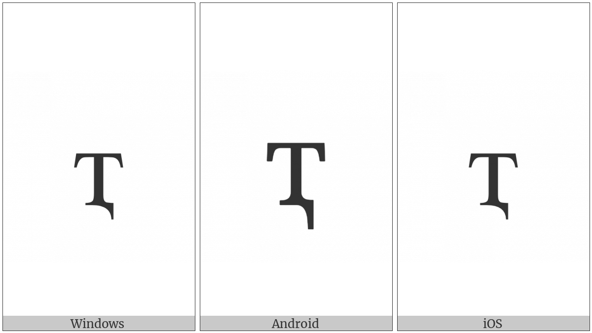 Cyrillic Small Letter Te With Descender on various operating systems