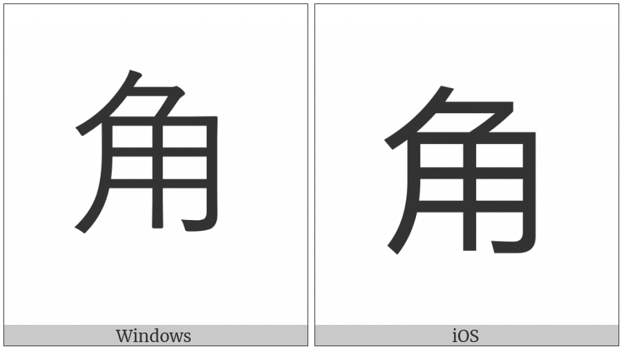 Cjk Radical Simplified Horn on various operating systems
