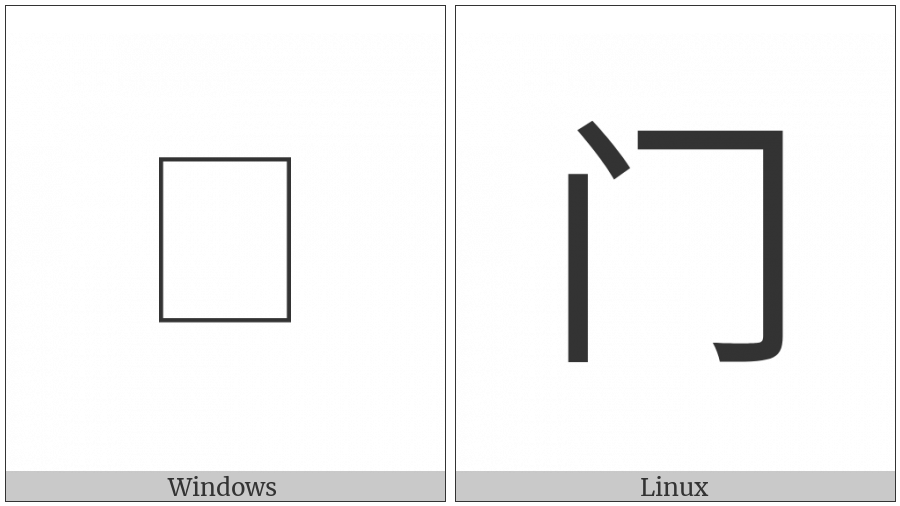 Cjk Radical C-Simplified Gate on various operating systems