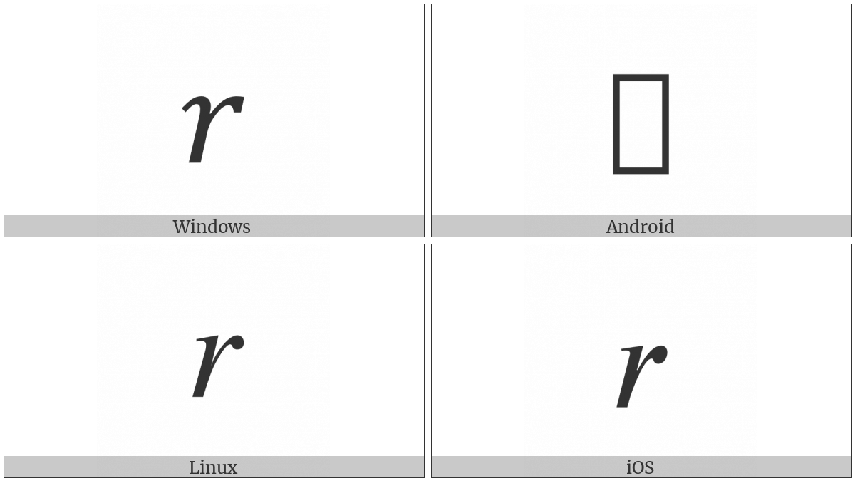 Mathematical Italic Small R Utf 8 Icons