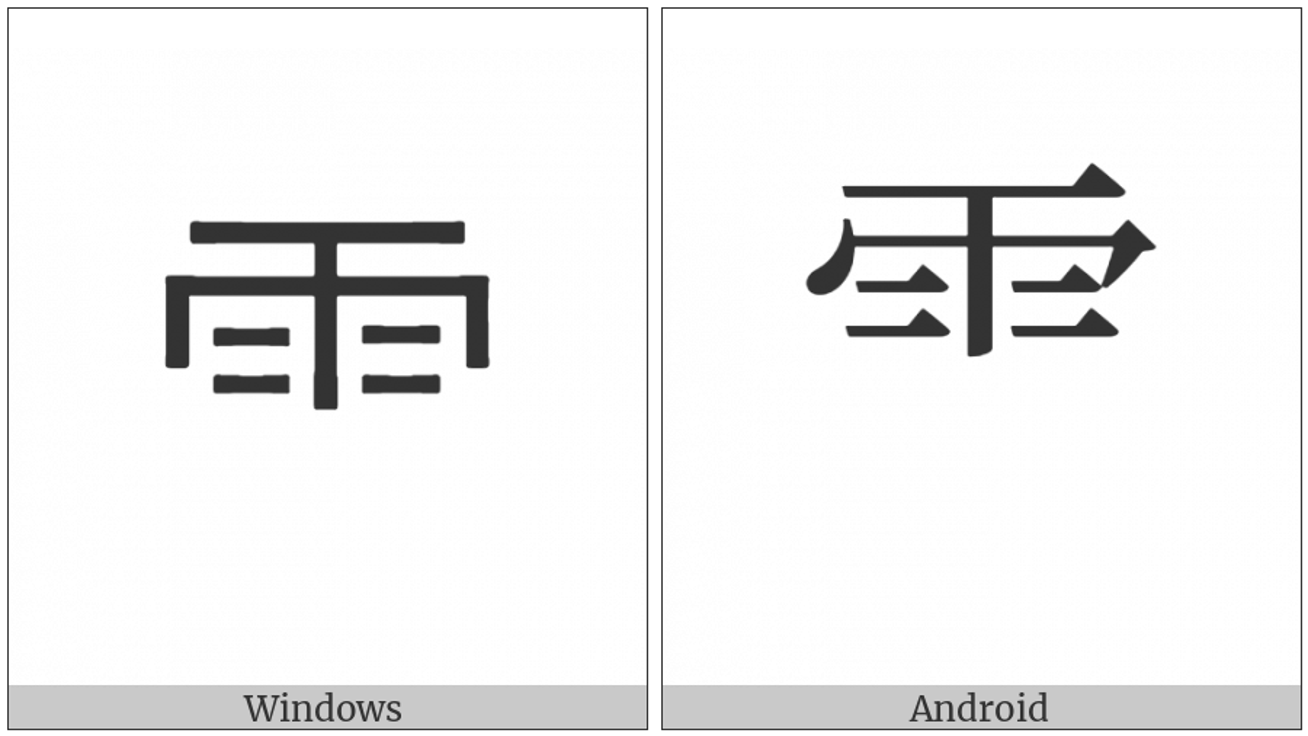 Cjk Radical Rain on various operating systems