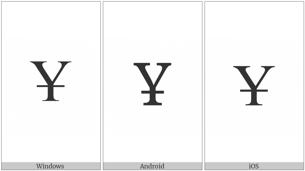 Cyrillic Capital Letter Straight U With Stroke on various operating systems