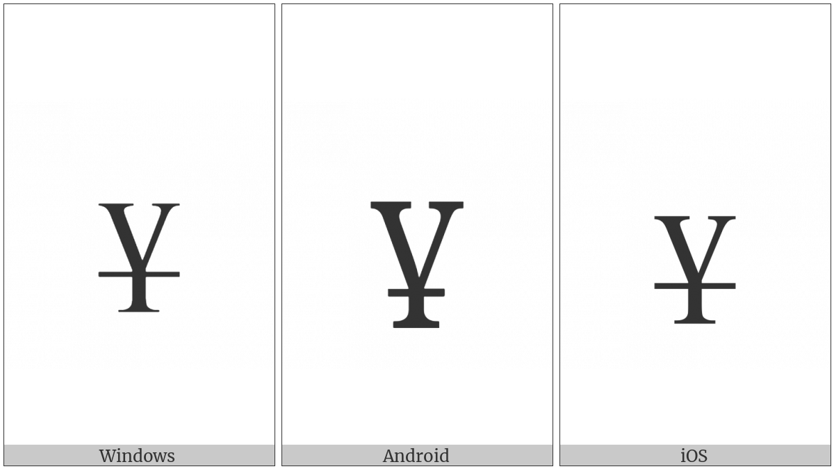 Cyrillic Small Letter Straight U With Stroke on various operating systems