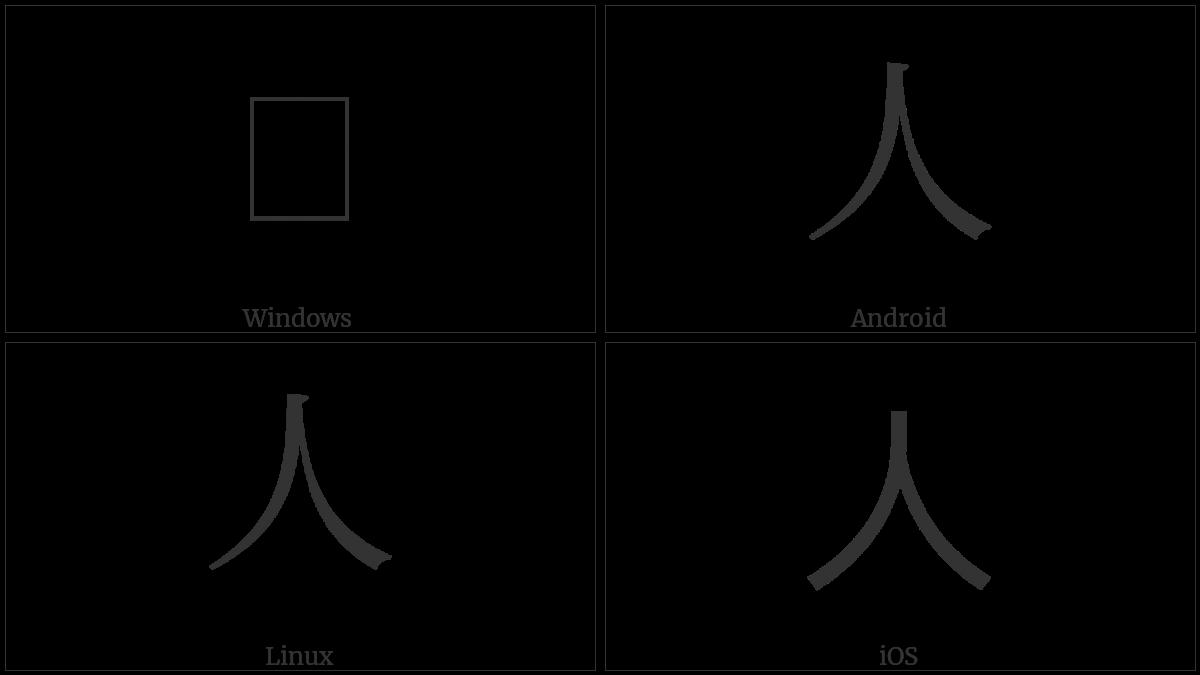 Kangxi Radical Man on various operating systems