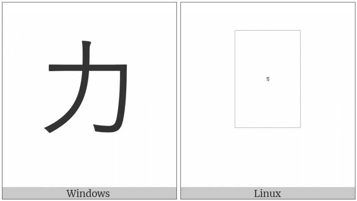 Kangxi Radical Power on various operating systems