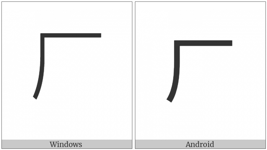 Kangxi Radical Cliff on various operating systems