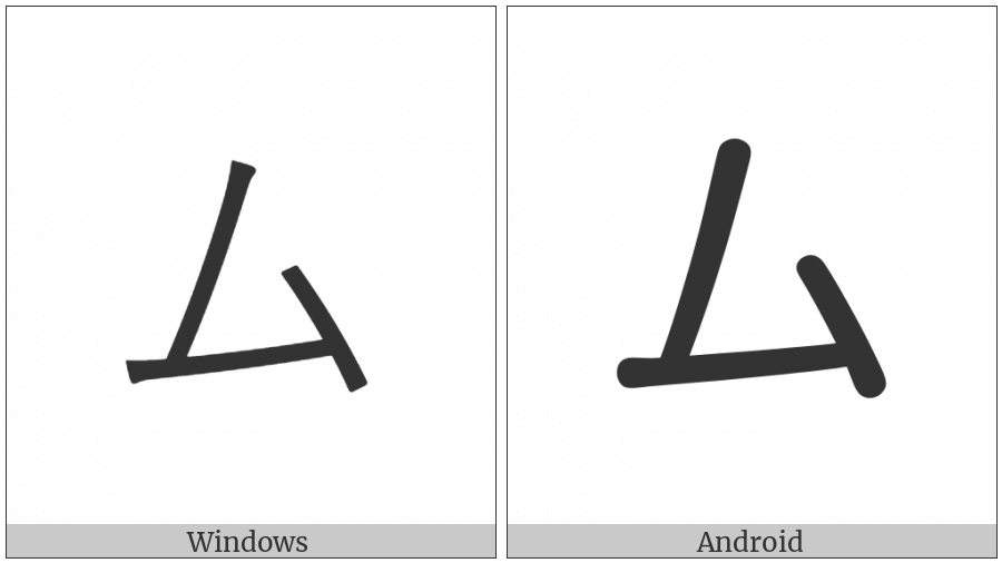 Kangxi Radical Private on various operating systems