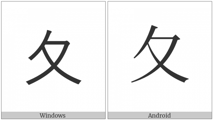 Kangxi Radical Go on various operating systems