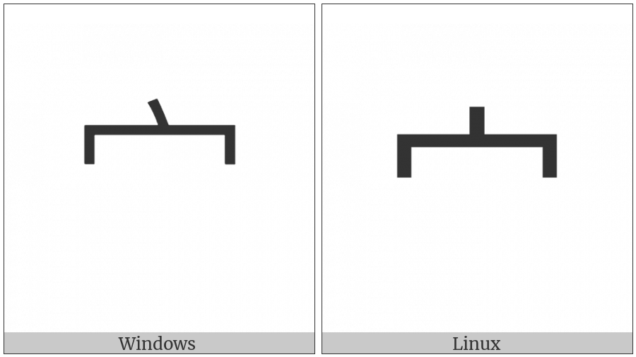 Kangxi Radical Roof on various operating systems