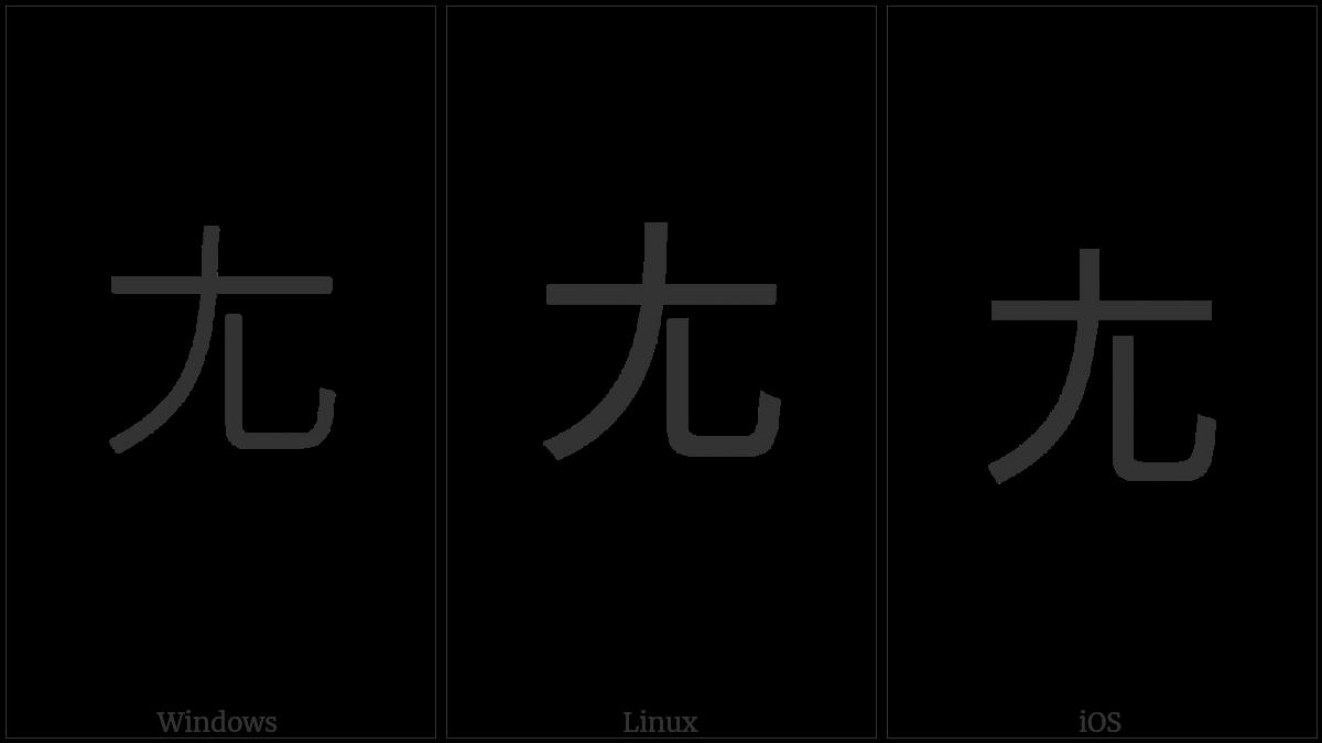 Kangxi Radical Lame on various operating systems