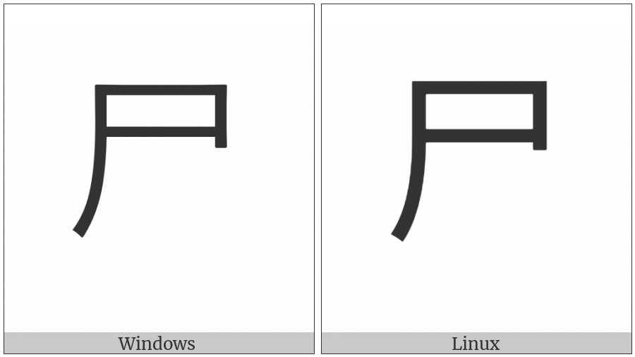Kangxi Radical Corpse on various operating systems