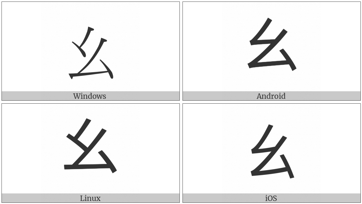 Kangxi Radical Short Thread on various operating systems