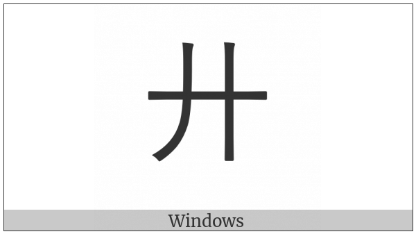 Kangxi Radical Two Hands on various operating systems