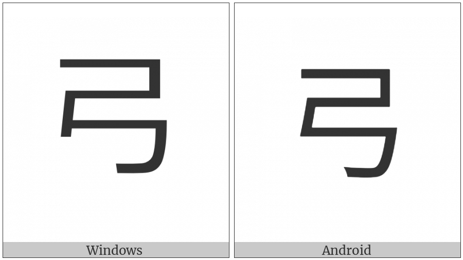 Kangxi Radical Bow on various operating systems