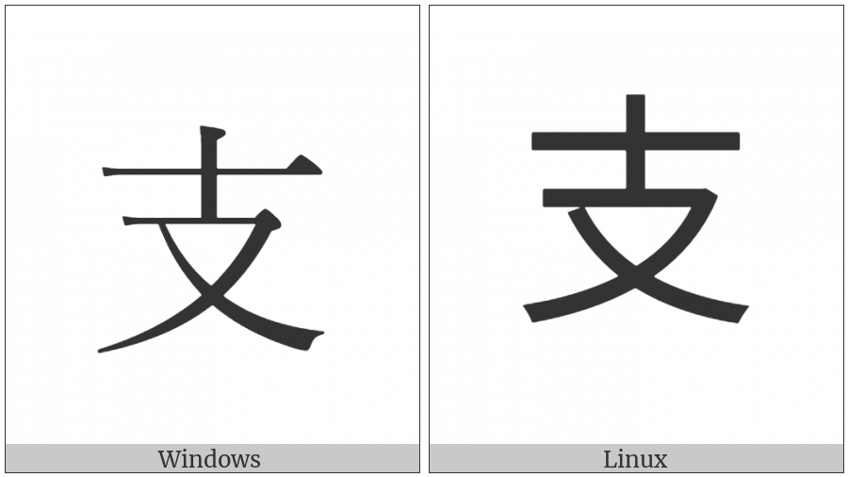 Kangxi Radical Branch on various operating systems