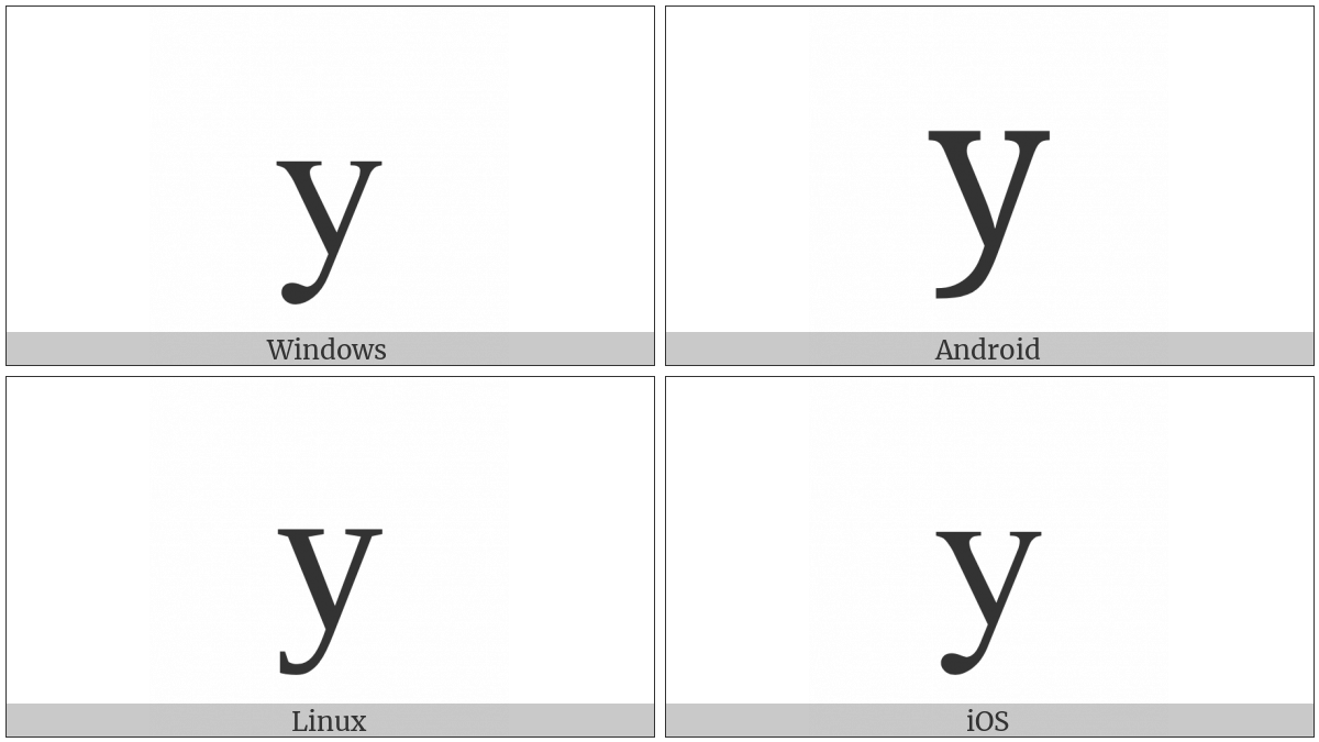 Latin Small Letter Y on various operating systems
