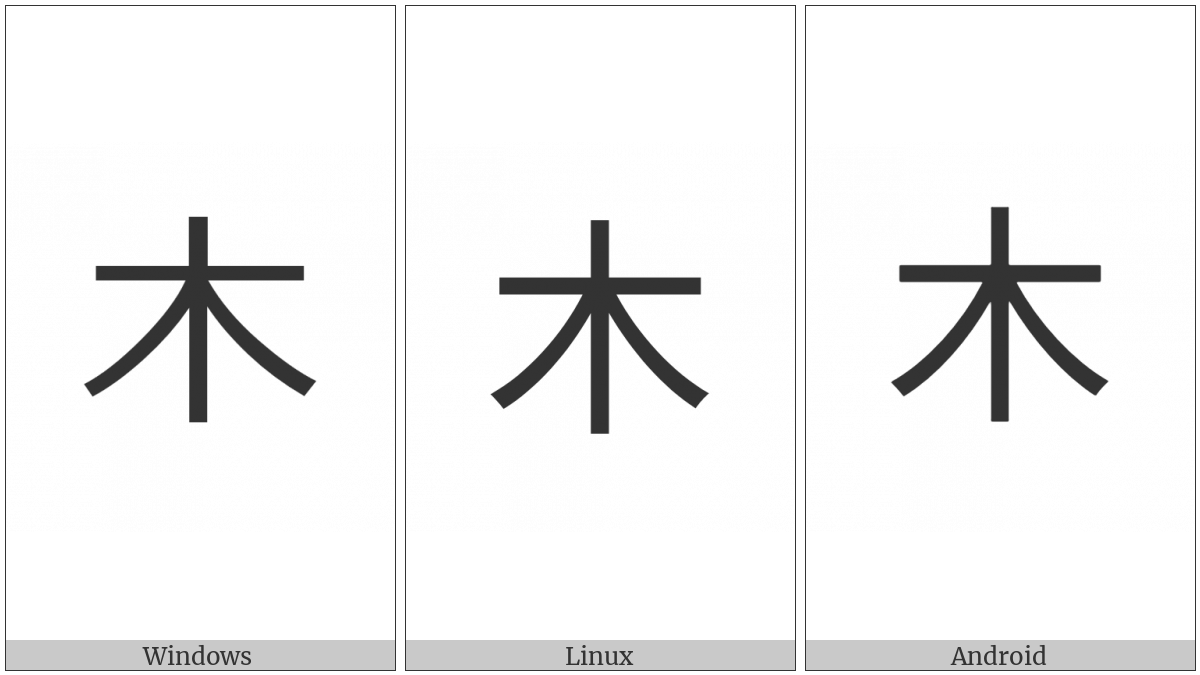 Kangxi Radical Tree on various operating systems