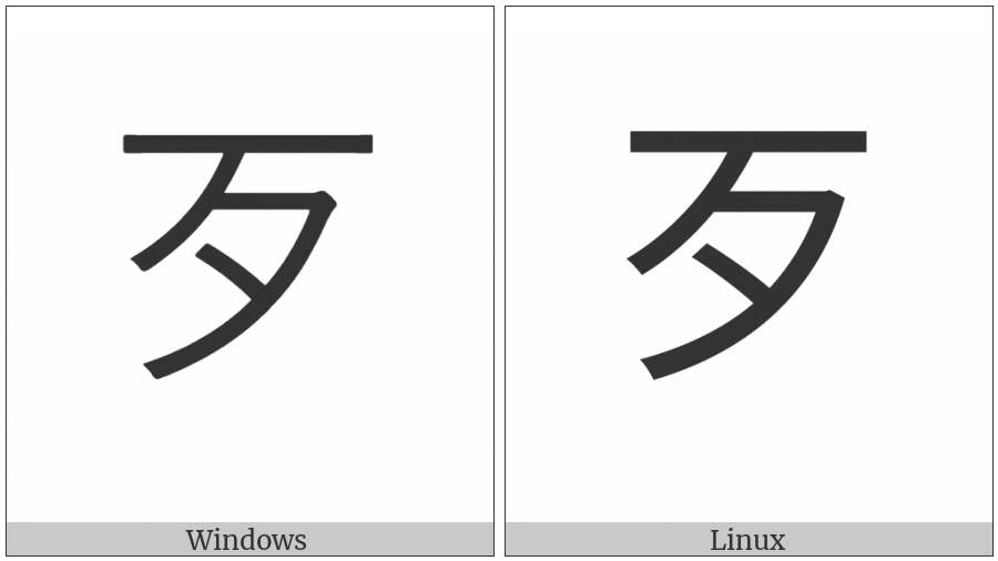 Kangxi Radical Death on various operating systems
